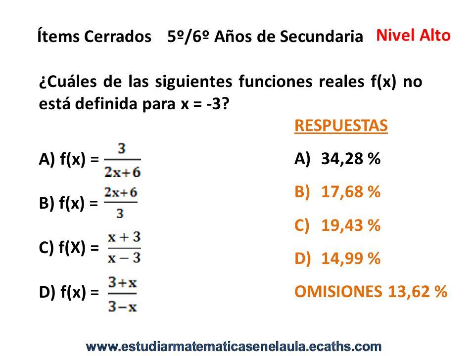 5º/6º Años de Secundaria Nivel Alto ¿Cuáles de las siguientes funciones reales f(x) no está definida para x = -3.