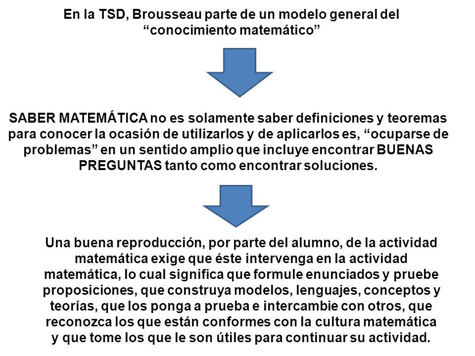 En la TSD, Brousseau parte de un modelo general del conocimiento matemático SABER MATEMÁTICA no es solamente saber definiciones y teoremas para conocer la ocasión de utilizarlos y de aplicarlos es, ocuparse de problemas en un sentido amplio que incluye encontrar BUENAS PREGUNTAS tanto como encontrar soluciones.