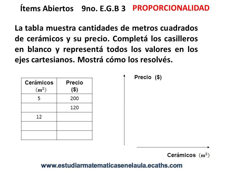 PROPORCIONALIDAD Ítems Abiertos La tabla muestra cantidades de metros cuadrados de cerámicos y su precio.