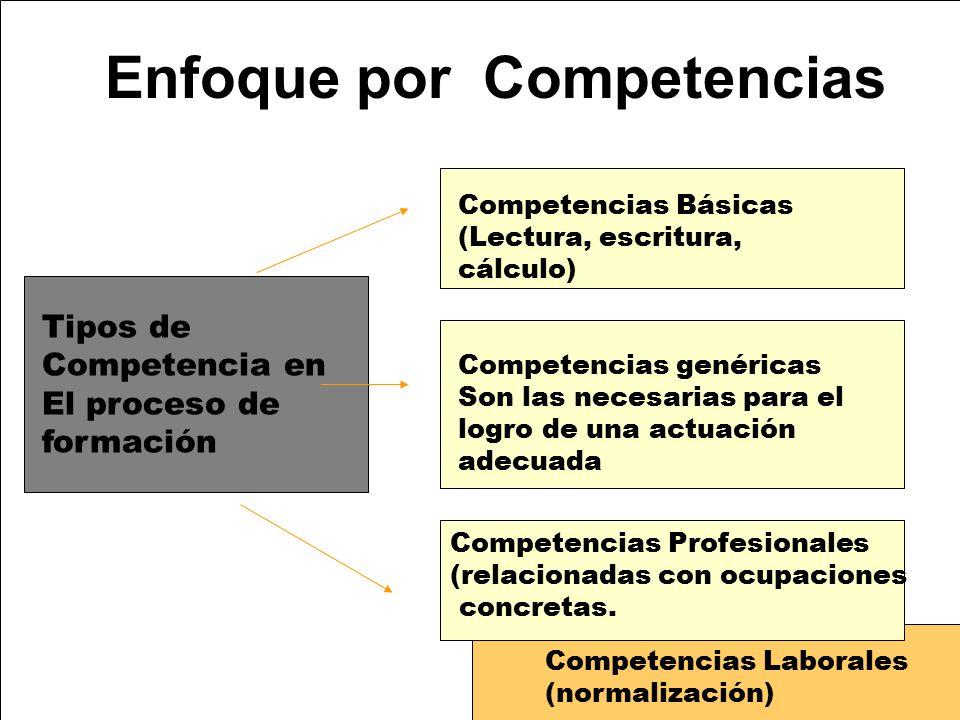 Las competencias son todas aquellas características personales (etc.), requeridas para desempeñar un cargo o actividad en el máximo nivel de rendimiento.