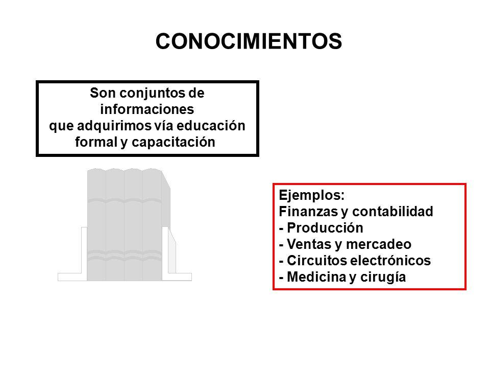 Ejemplo de un plan de desarrollo personal Objetivos de desarrollo Acciones de desarrollo Fecha próxima evaluación 1.