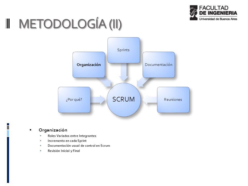 METODOLOGÍA (II)  Organización  Roles Variados entre Integrantes  Incremento en cada Sprint  Documentación usual de control en Scrum  Revisión Inicial y Final SCRUM ¿Por qué.