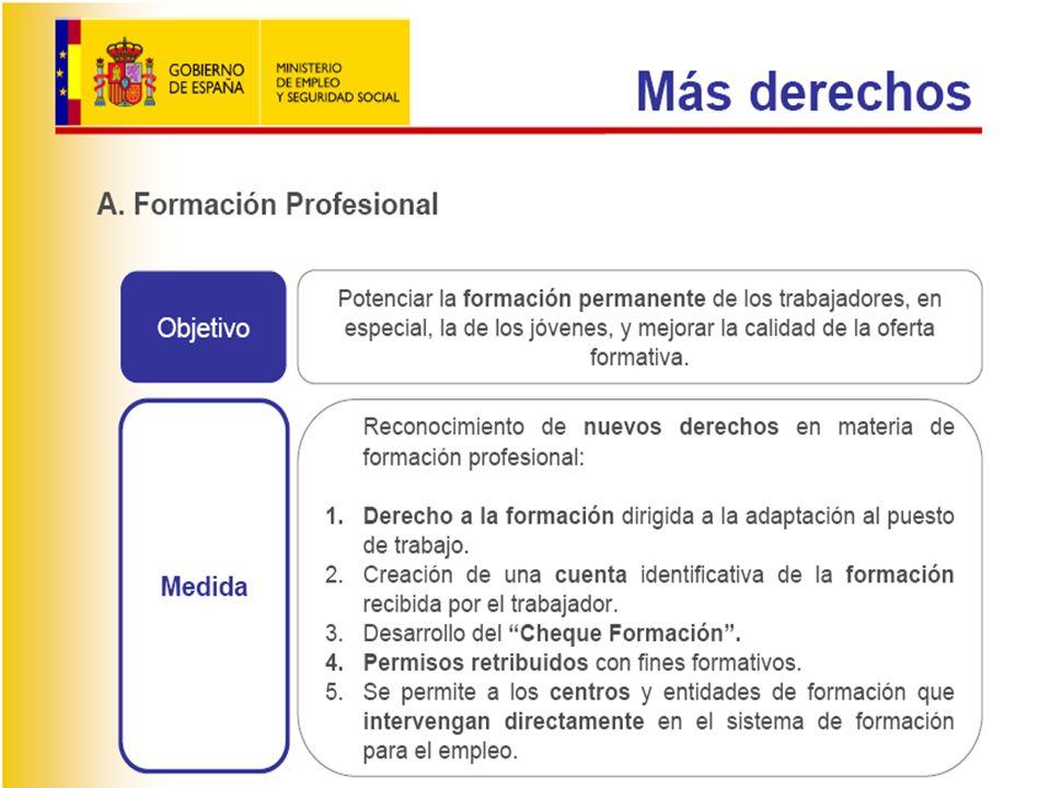 Sistemas de protección de los desempleados Negociación colectiva ...