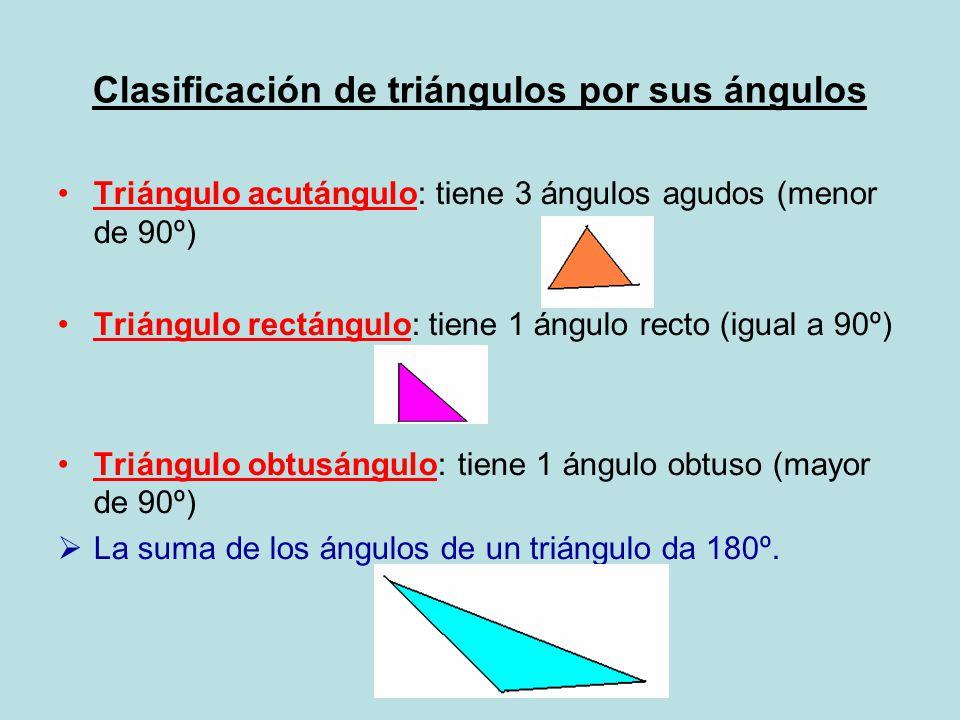 CUADRILATEROS: Figura plana de 4 lados, tiene dos pares de lados opuestos y dos pares de ángulos opuestos.