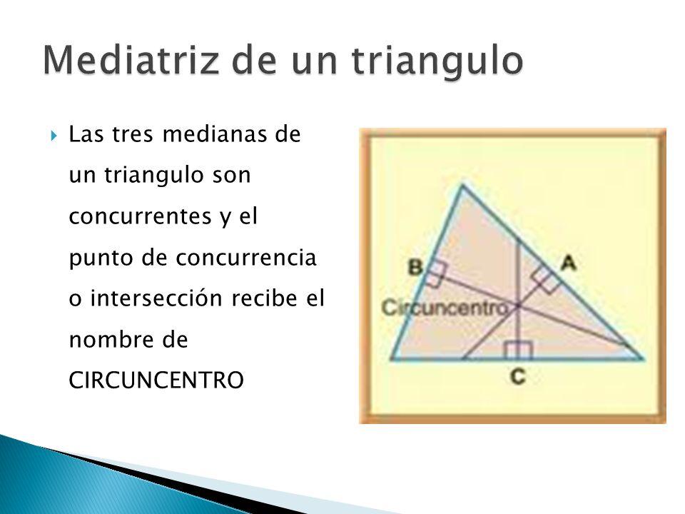 Cuadriláteros Paralelogramos No paralelogramos