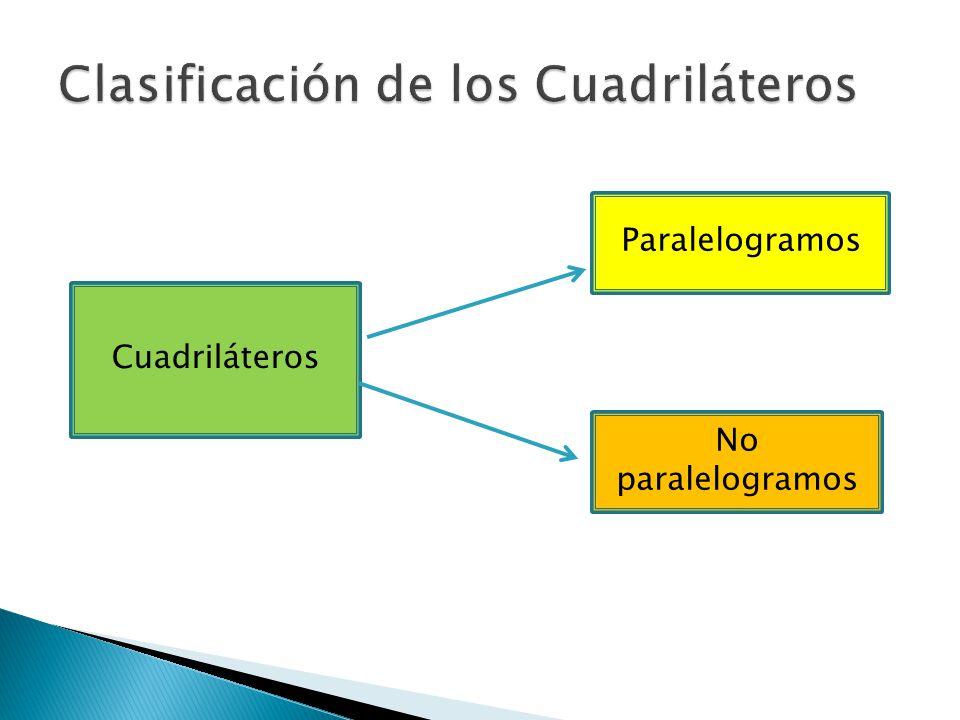Los cuadrilátero que se clasifican como paralelogramos son: 1.