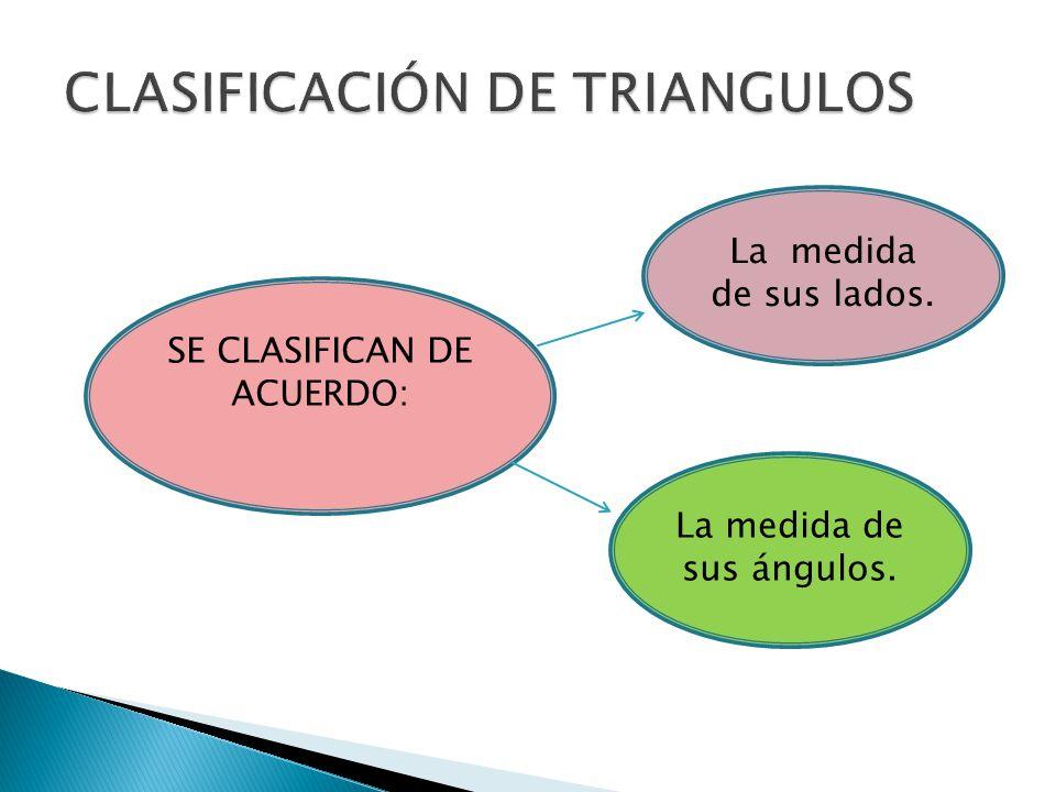1) Triángulo Equilátero: Todos sus lados son congruentes entre si.