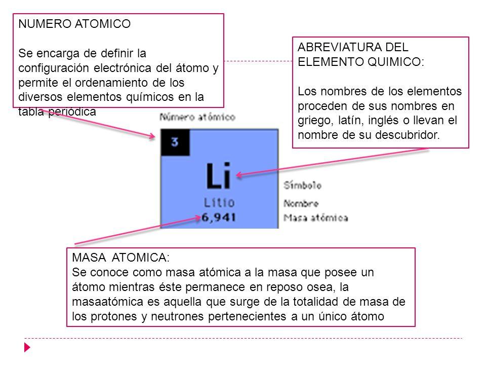 Tabla peridica ixzuli cortes la tabla peridica de los 5 masa urtaz Image collections