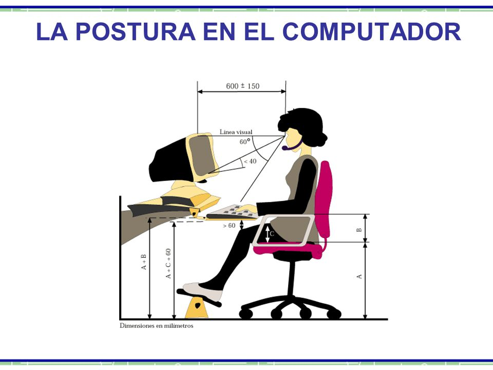 RECOMENDACIONES Sentarse con la silla muy baja y lejos del escritorio lleva a asumir una postura inclinada hacia adelante, en la cual podemos observar:  No hay apoyo de la zona lumbar en el espaldar de la silla.