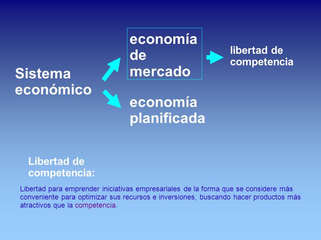 Sistema económico economía de mercado economía planificada libertad de competencia Libertad de competencia: Libertad para emprender iniciativas empresariales de la forma que se considere más conveniente para optimizar sus recursos e inversiones, buscando hacer productos más atractivos que la competencia.