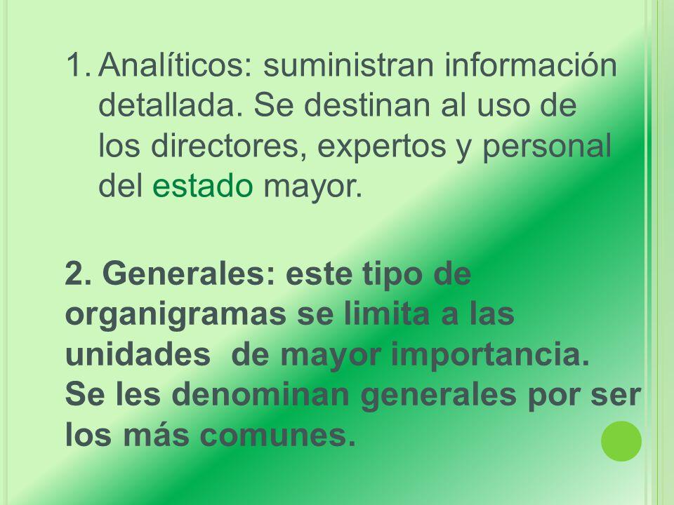 1. Analíticos: suministran información detallada.
