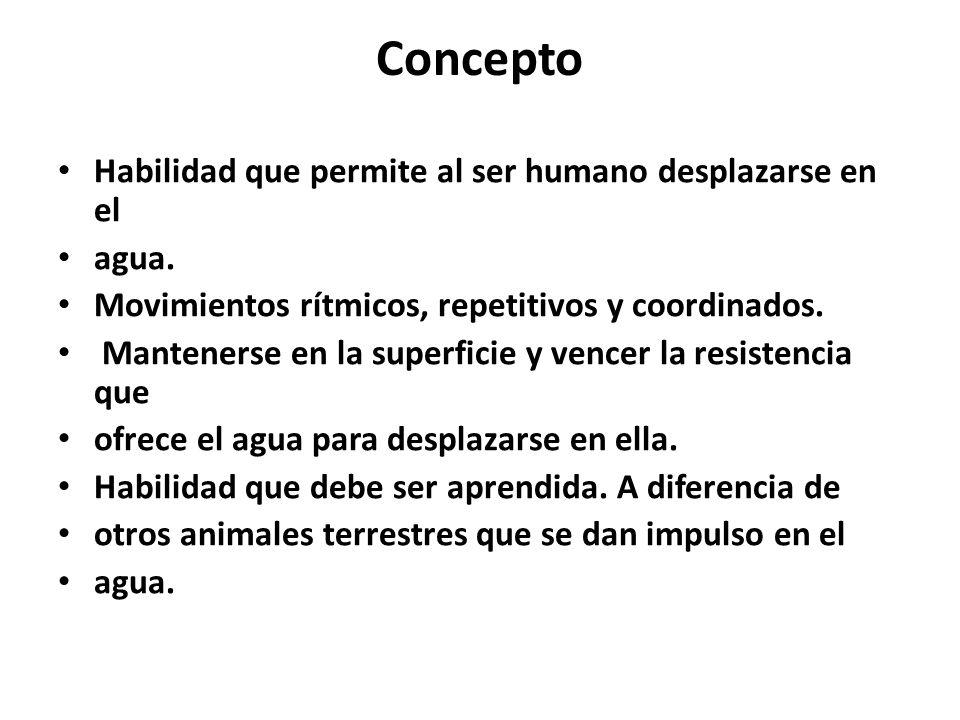 Objetivos Objetivo utilitario: cubre las necesidades básicas del ser humano como puede ser el conservar la vida.