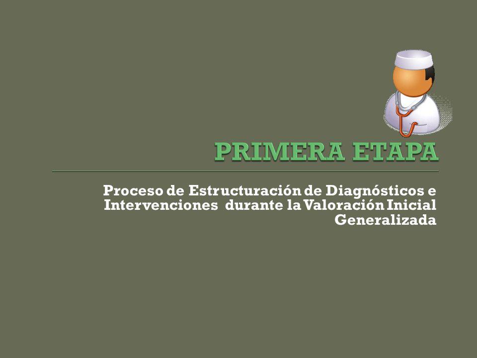 Proceso de Estructuración de Diagnósticos e Intervenciones durante la Valoración Inicial Generalizada