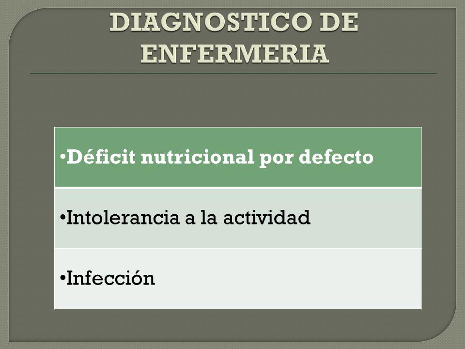 Diagnósticos de Egreso Hospitalario