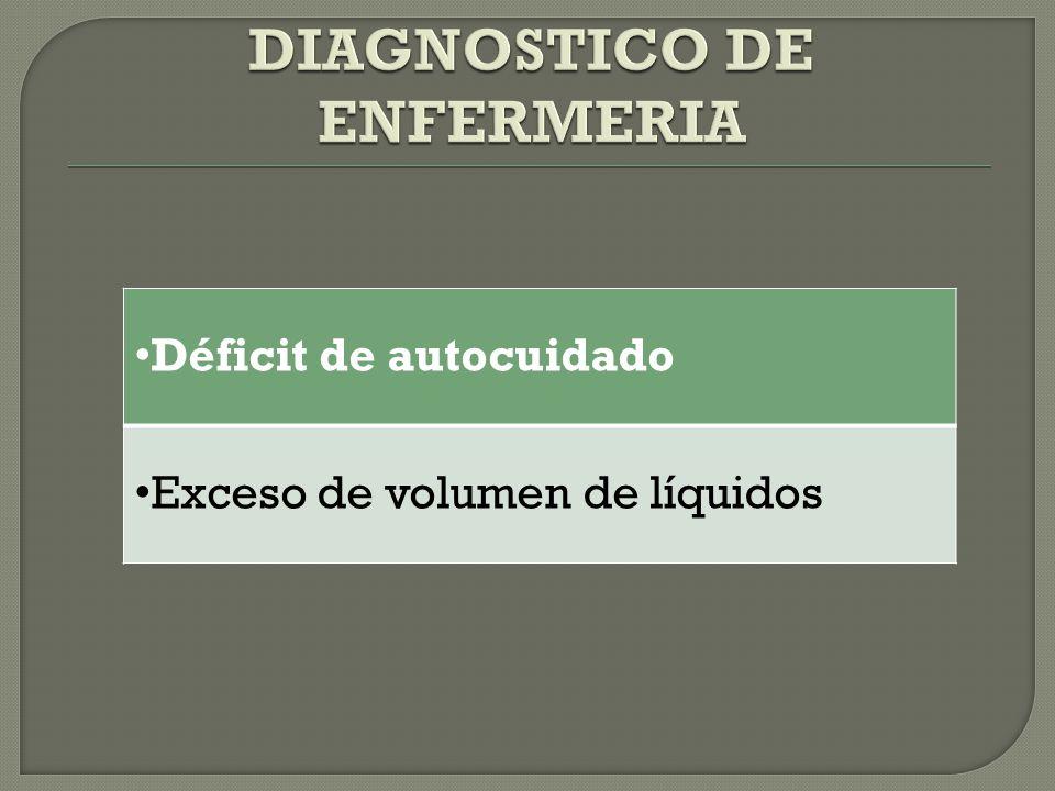 Déficit de autocuidado Exceso de volumen de líquidos