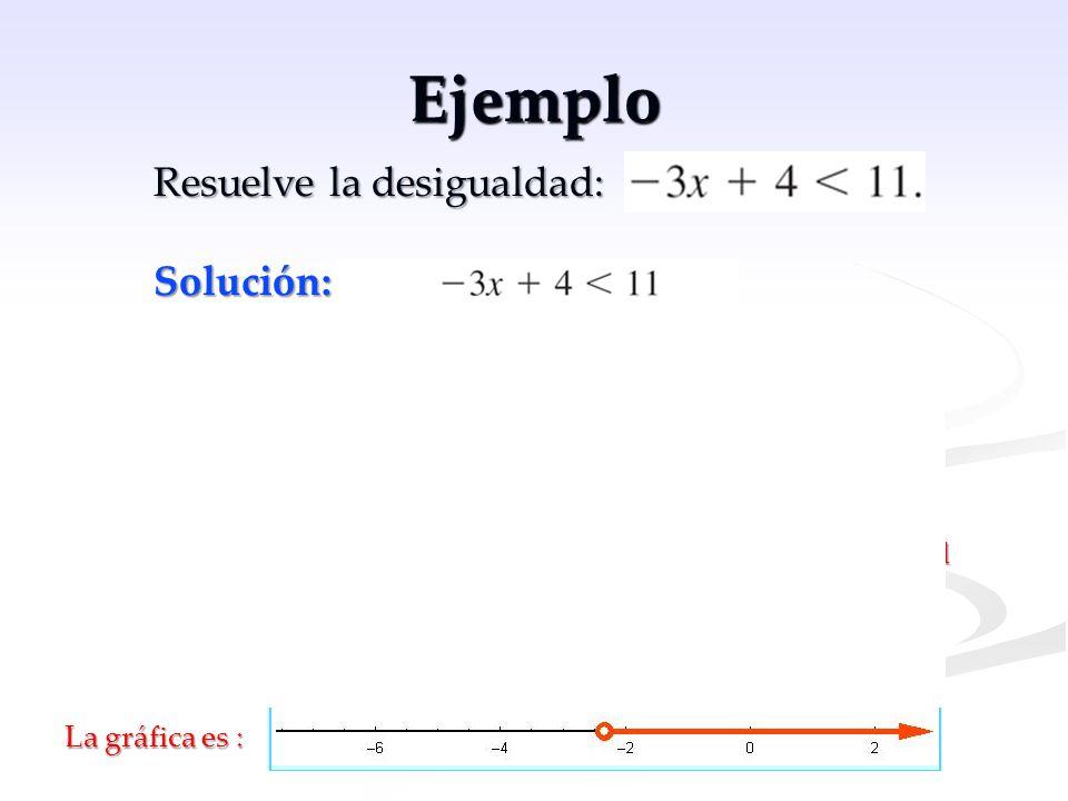 Ejemplo Resuelve la desigualdad: Solución:, como intervalo, como desigualdad La gráfica es : La gráfica es :