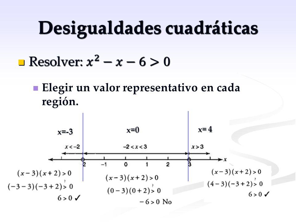Desigualdades cuadráticas Elegir un valor representativo en cada región. x x=-3 x=0 x= 4