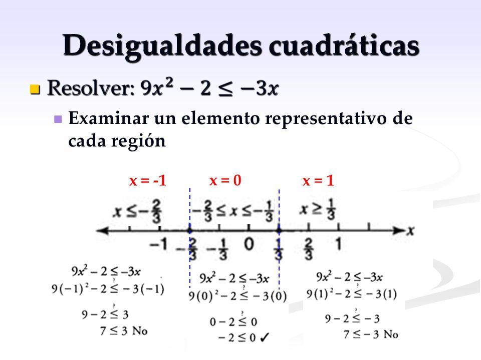 Desigualdades cuadráticas Examinar un elemento representativo de cada región x = -1 x = 0 x = 1