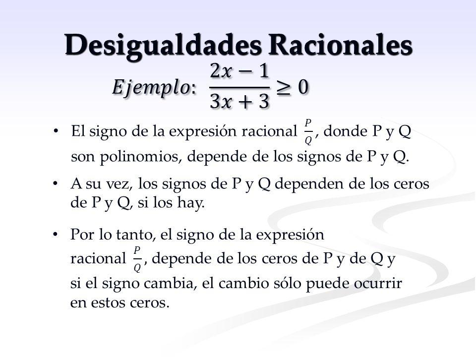 Desigualdades Racionales A su vez, los signos de P y Q dependen de los ceros de P y Q, si los hay.