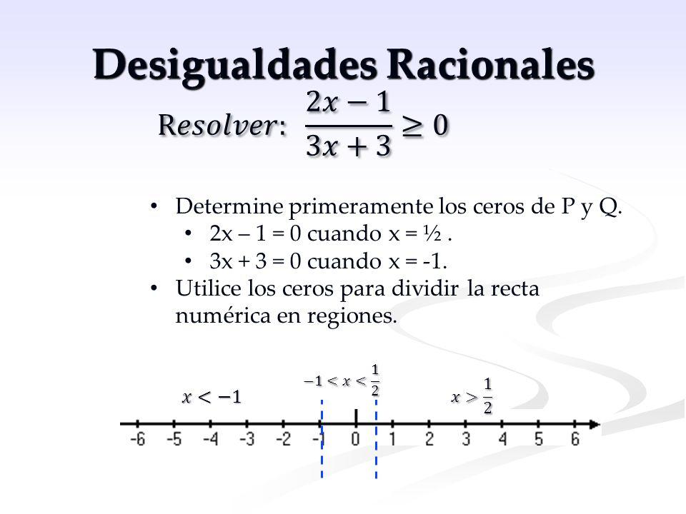 Desigualdades Racionales Determine primeramente los ceros de P y Q. 2x – 1 = 0 cuando x = ½. 3x + 3 = 0 cuando x = -1. Utilice los ceros para dividir