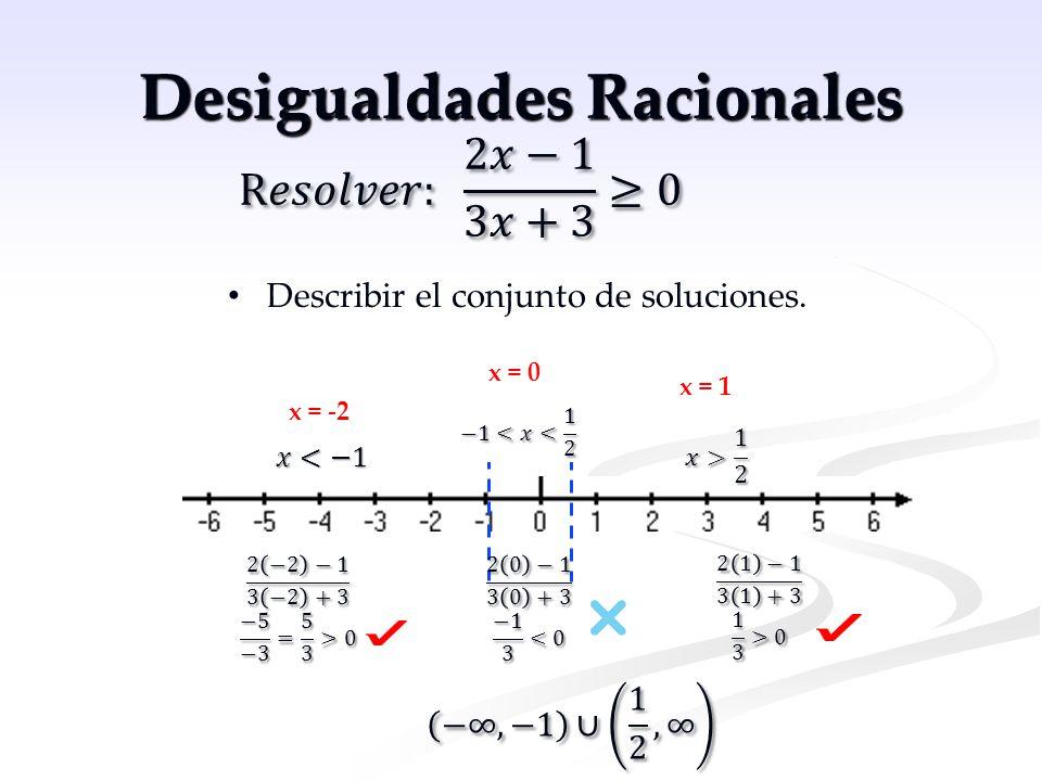 Desigualdades Racionales Describir el conjunto de soluciones. x = -2 x = 0 x = 1