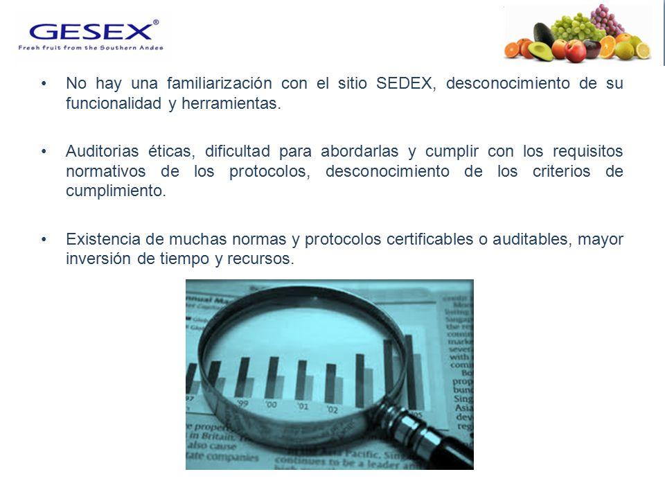 No hay una familiarización con el sitio SEDEX, desconocimiento de su funcionalidad y herramientas.