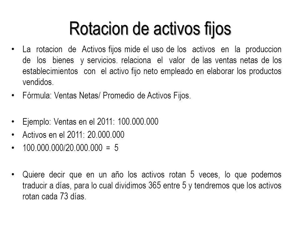 Rotacion de activos fijos La rotacion de Activos fijos mide el uso de los activos en la produccion de los bienes y servicios.