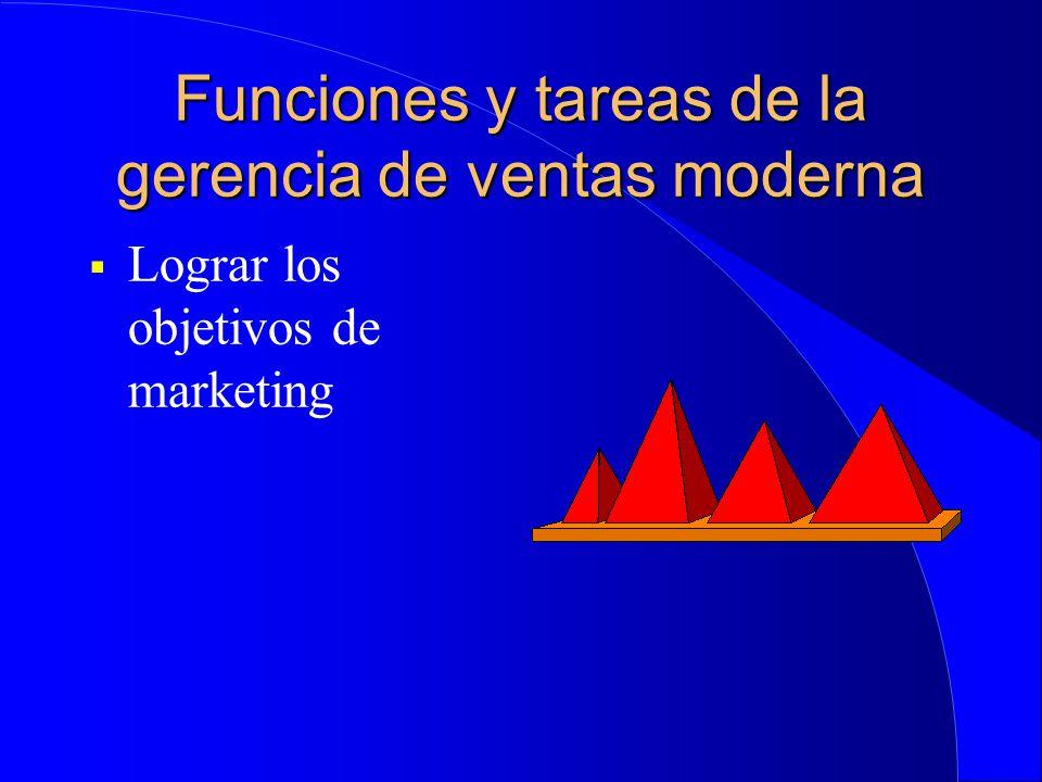 Funciones y tareas de la gerencia de ventas moderna  Lograr los objetivos de marketing