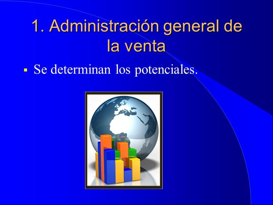 1. Administración general de la venta  Se determinan los potenciales.