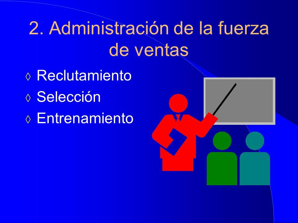 2. Administración de la fuerza de ventas  Reclutamiento  Selección  Entrenamiento