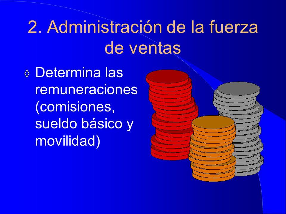 2. Administración de la fuerza de ventas  Determina las remuneraciones (comisiones, sueldo básico y movilidad)
