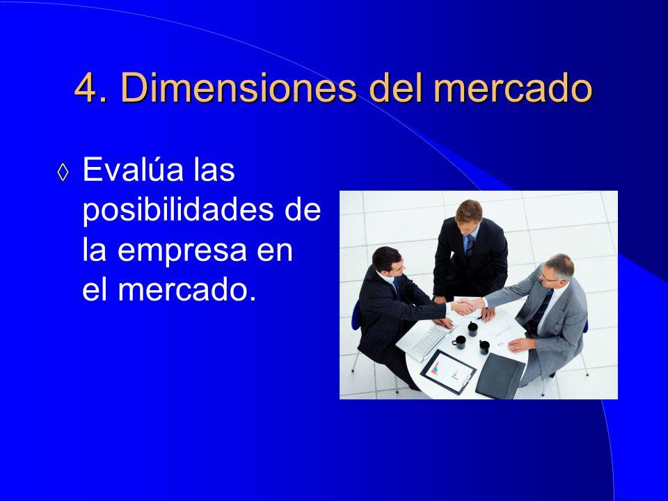 4. Dimensiones del mercado  Evalúa las posibilidades de la empresa en el mercado.