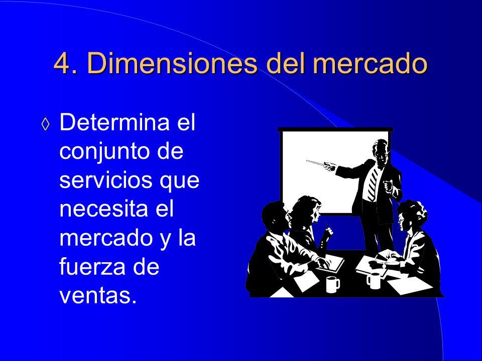 4. Dimensiones del mercado  Determina el conjunto de servicios que necesita el mercado y la fuerza de ventas.