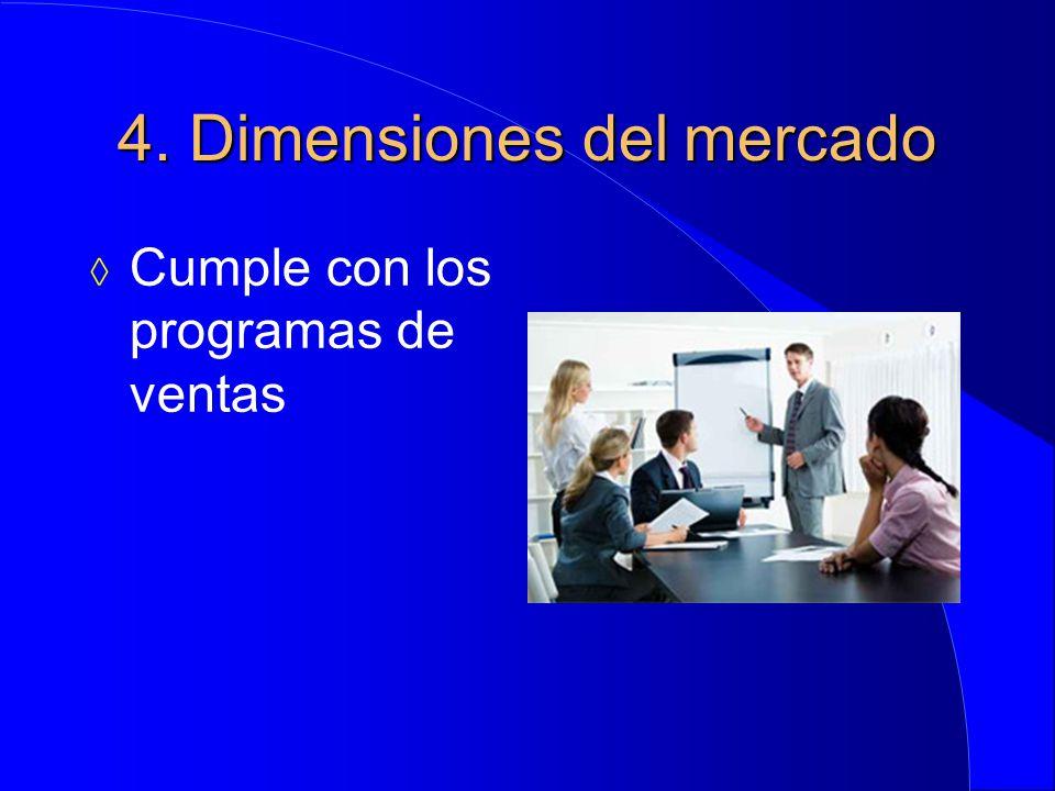 4. Dimensiones del mercado  Cumple con los programas de ventas