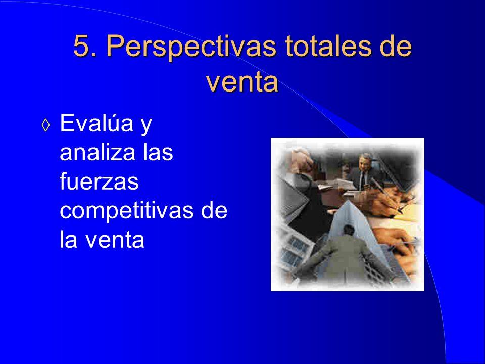 5. Perspectivas totales de venta  Evalúa y analiza las fuerzas competitivas de la venta