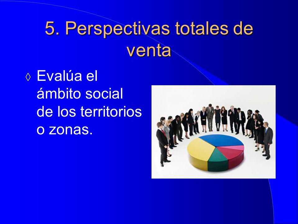 5. Perspectivas totales de venta  Evalúa el ámbito social de los territorios o zonas.