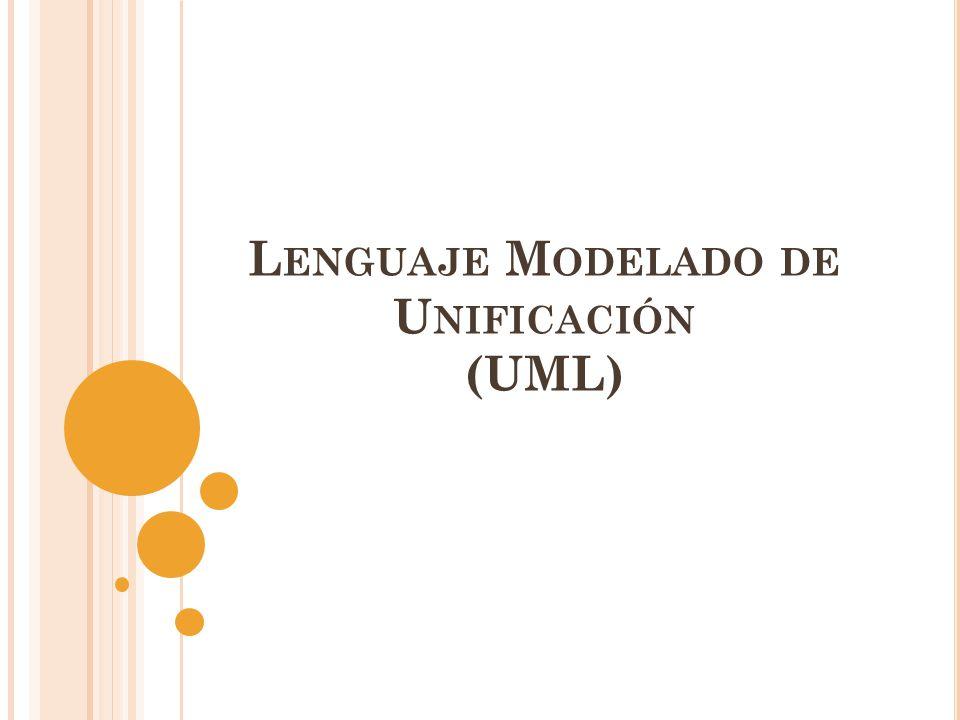 L ENGUAJE M ODELADO DE U NIFICACIÓN (UML)