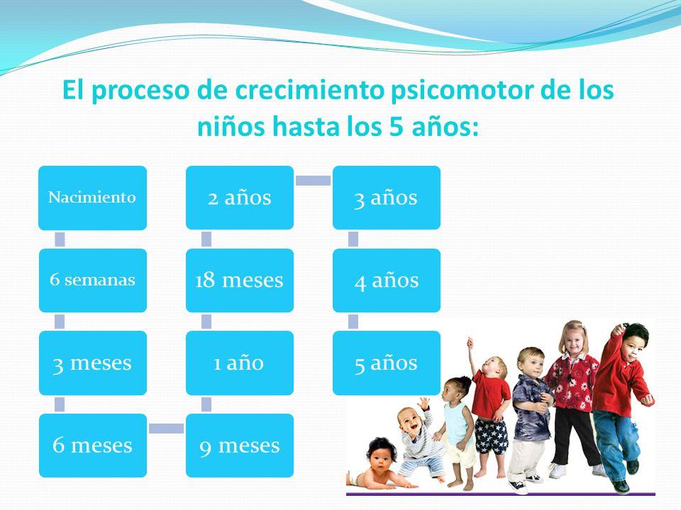 El proceso de crecimiento psicomotor de los niños hasta los 5 años: Nacimiento 6 semanas 3 meses6 meses9 meses1 año18 meses2 años3 años4 años5 años