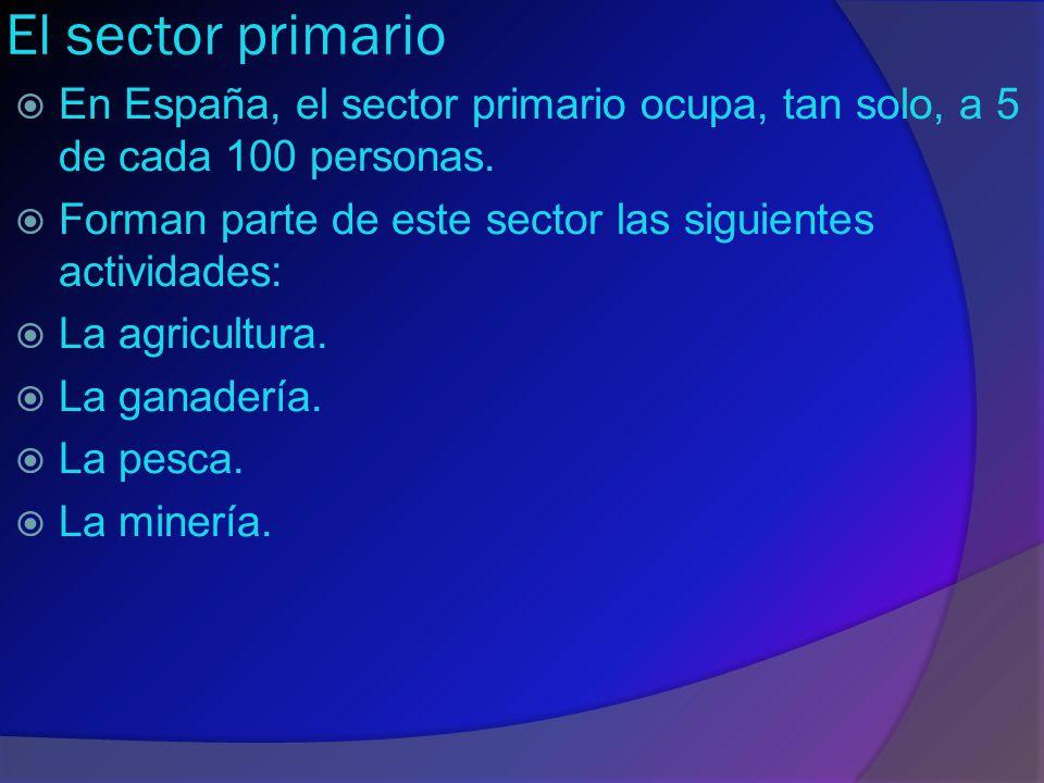 La población y el trabajo. Población activa.