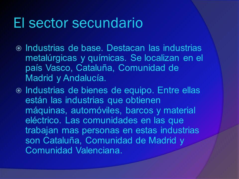 El sector primario  En España, el sector primario ocupa, tan solo, a 5 de cada 100 personas.