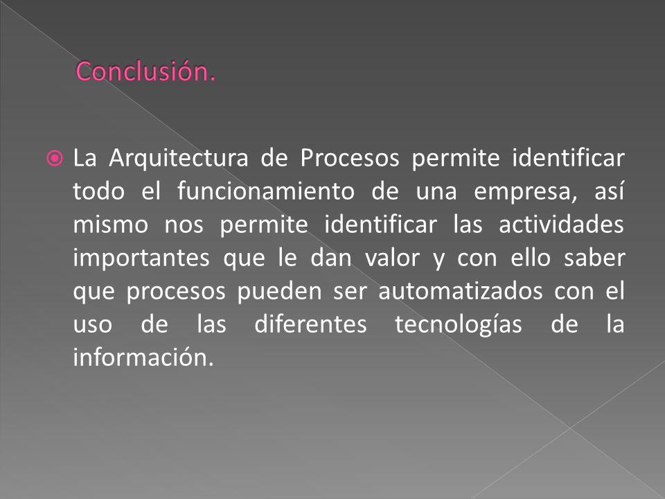  La Arquitectura de Procesos permite identificar todo el funcionamiento de una empresa, así mismo nos permite identificar las actividades importantes