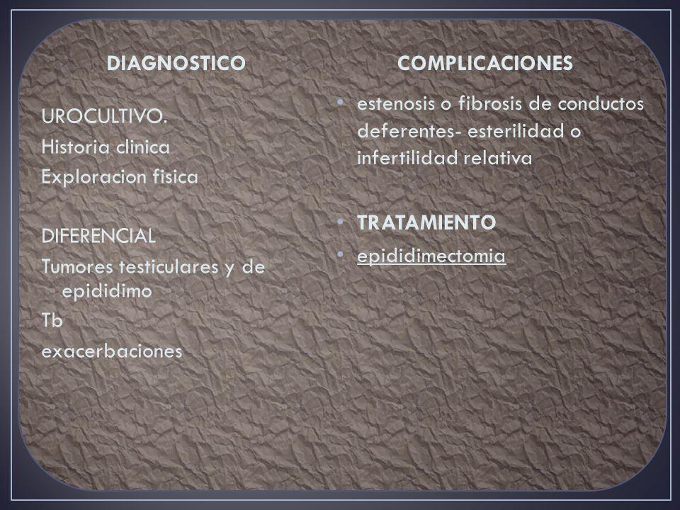 DIAGNOSTICO UROCULTIVO.
