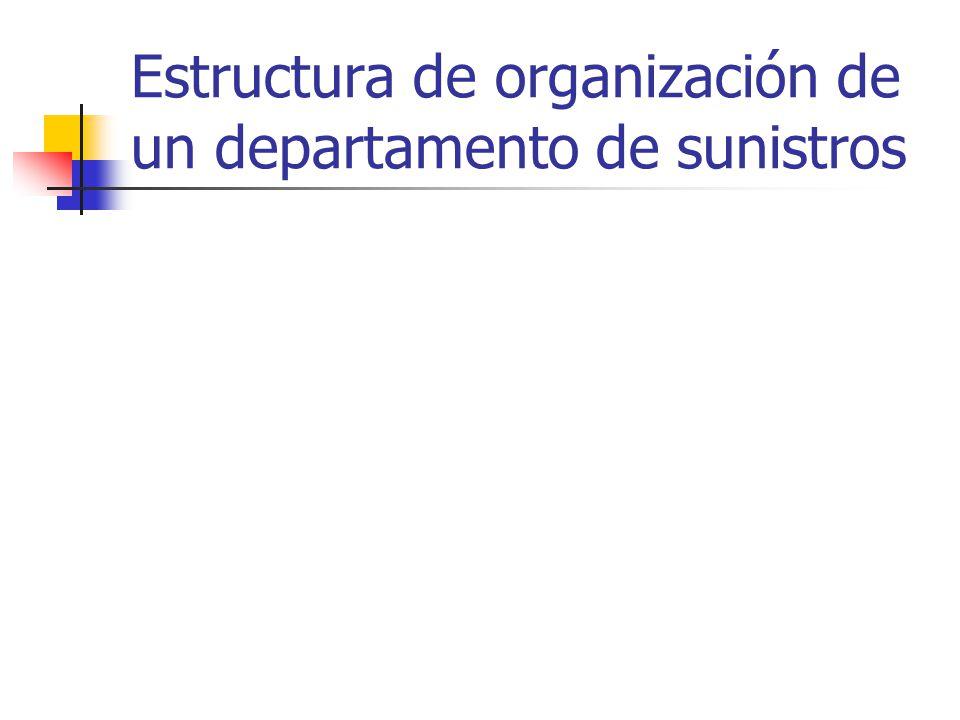 Estructura de organización de un departamento de sunistros