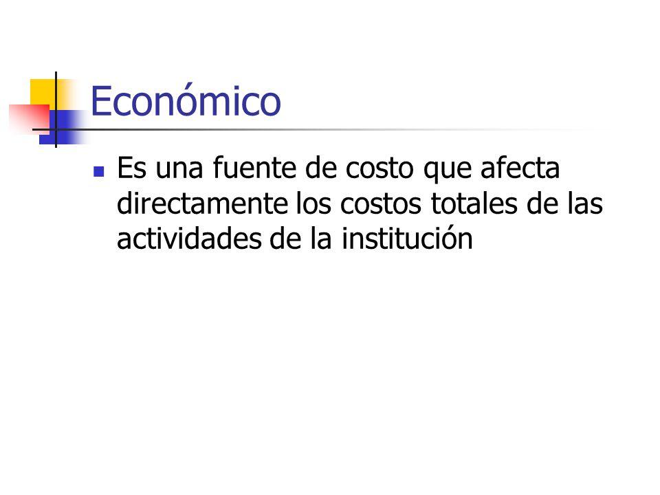 Económico Es una fuente de costo que afecta directamente los costos totales de las actividades de la institución