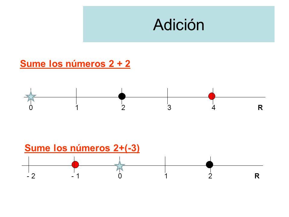 Adición 0 1 2 3 4 R Sume los números 2 + 2 Sume los números 2+(-3) - 2 - 1 0 1 2 R