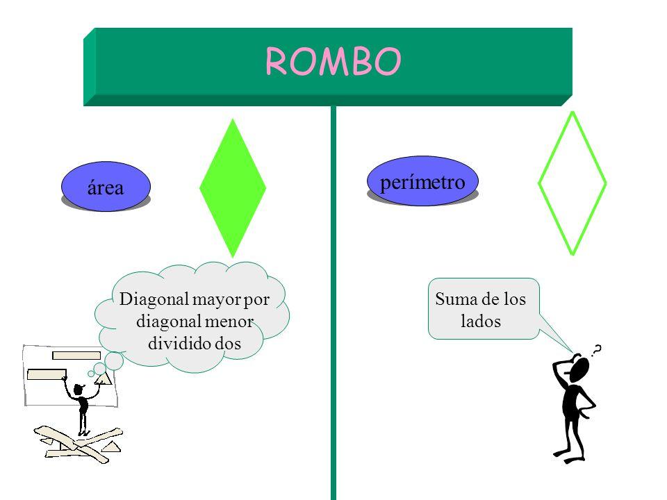 Perímetro = a + b + a + b = 2·a + 2·b = 2·(a+b) b a 3 cm 5 cm 2·(5+3) = 16 cm E J E M P L O