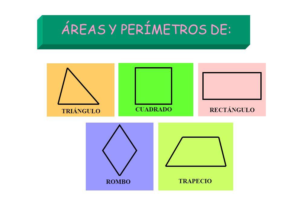 FÓRMULAS Tampoco.¿Cómo calculo el área del cuadrado.