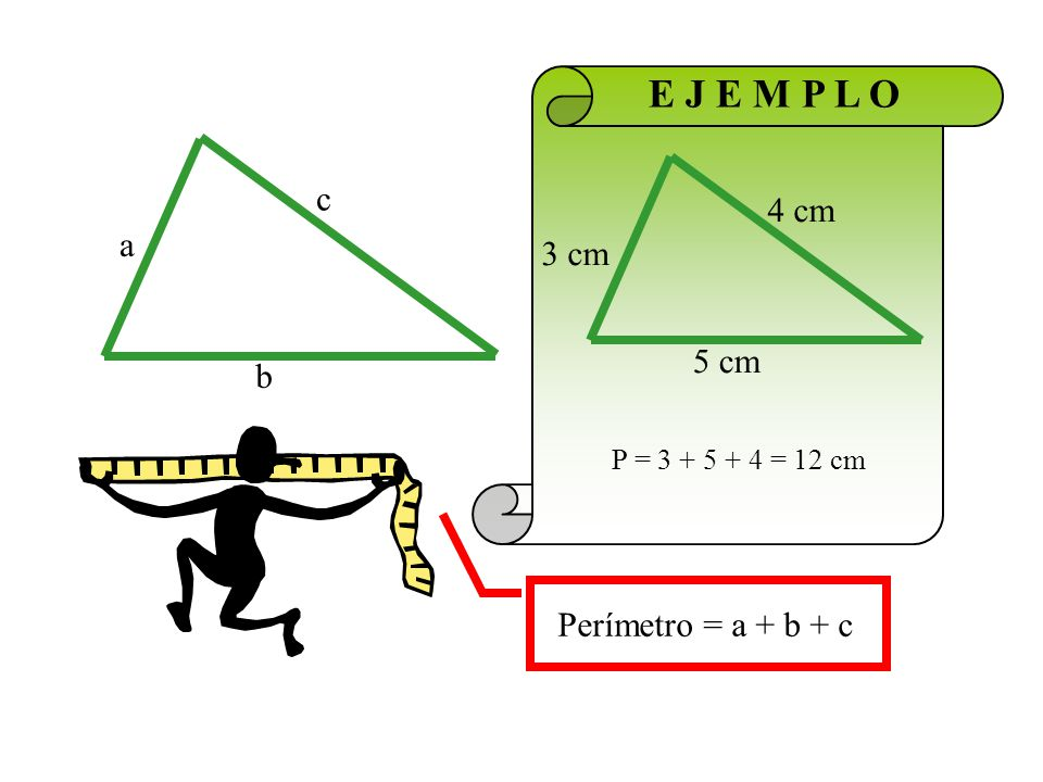 b a c Perímetro = a + b + c E J E M P L O 5 cm 3 cm 4 cm P = 3 + 5 + 4 = 12 cm