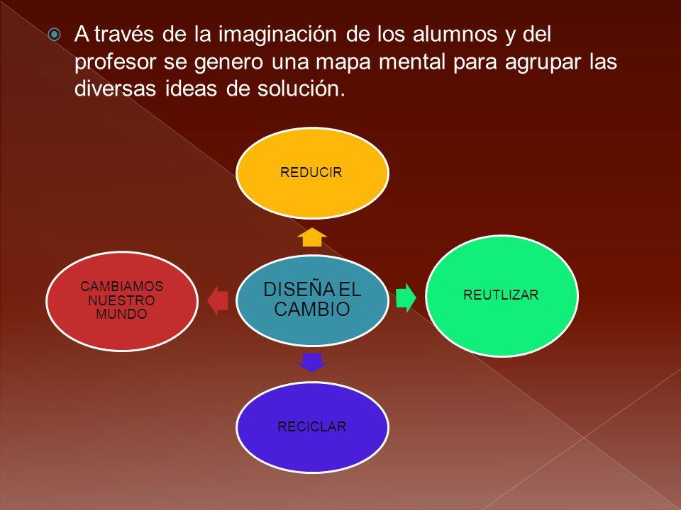  A través de la imaginación de los alumnos y del profesor se genero una mapa mental para agrupar las diversas ideas de solución. DISEÑA EL CAMBIO RED