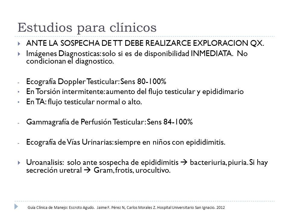 Estudios para clínicos  ANTE LA SOSPECHA DE TT DEBE REALIZARCE EXPLORACION QX.  Imágenes Diagnosticas: solo si es de disponibilidad INMEDIATA. No co